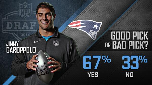 Jimmy-Garoppolo