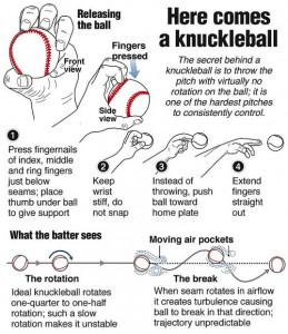 Cómo lanzar un knuckleball