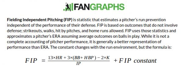FIP Fangraphs
